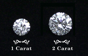 Diamantring 2 karat  2 Carat Diamond Price & Rings | DiamondRegistry.com