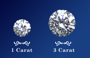 3 carat diamond size comparison for rings