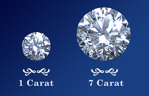 Carat Diamond Ring Cost