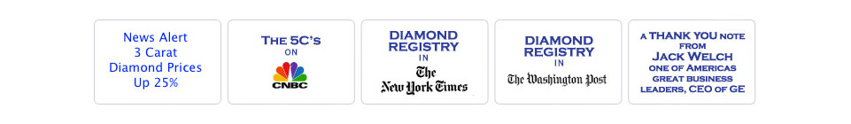 Diamond Registry wholesale loose diamond prices