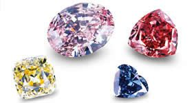Loose diamond color chart