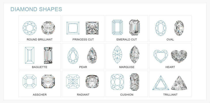 Type of Diamonds Shapes