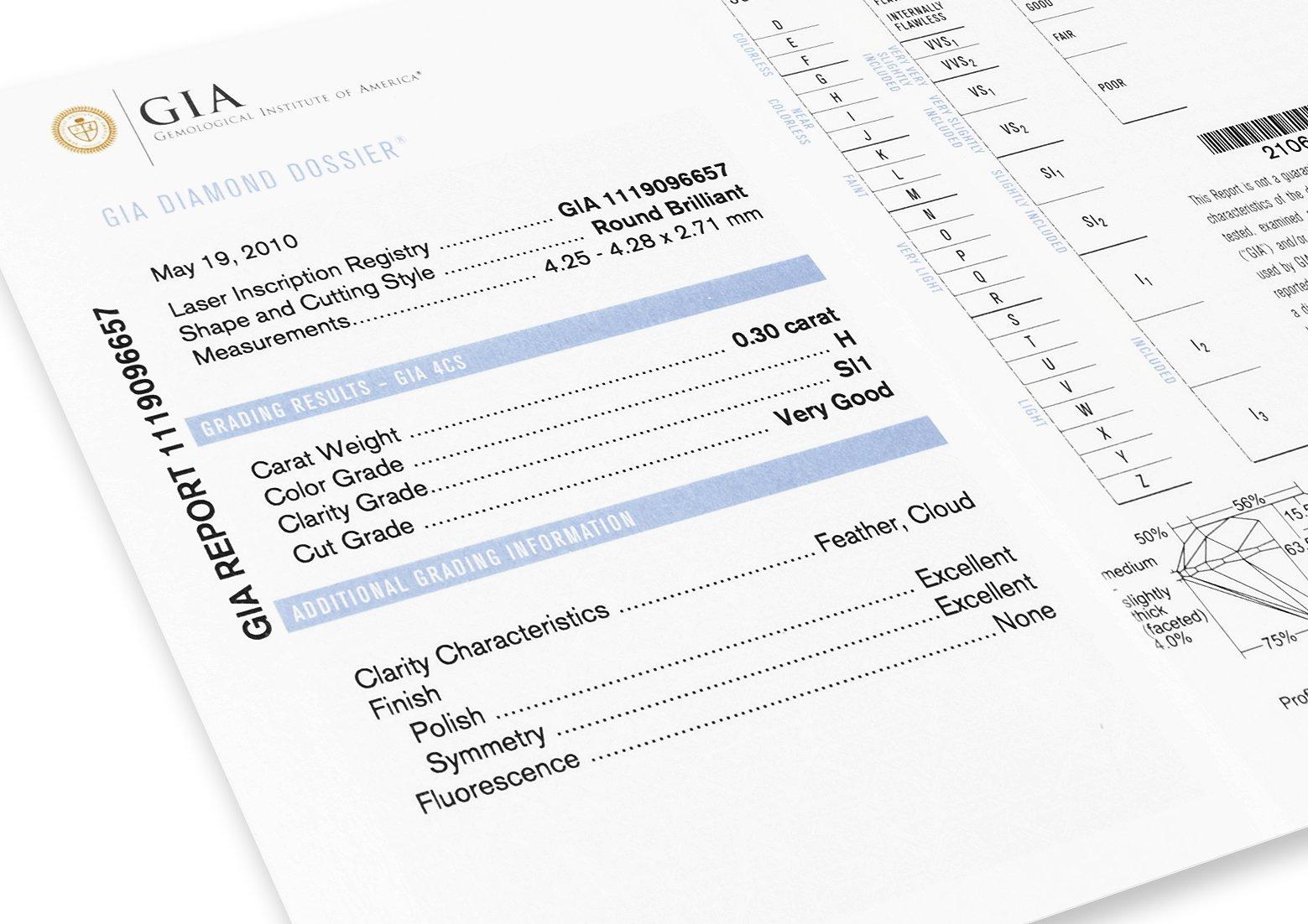 Gia Diamonds Certification For Loose Diamonds Diamond Registry
