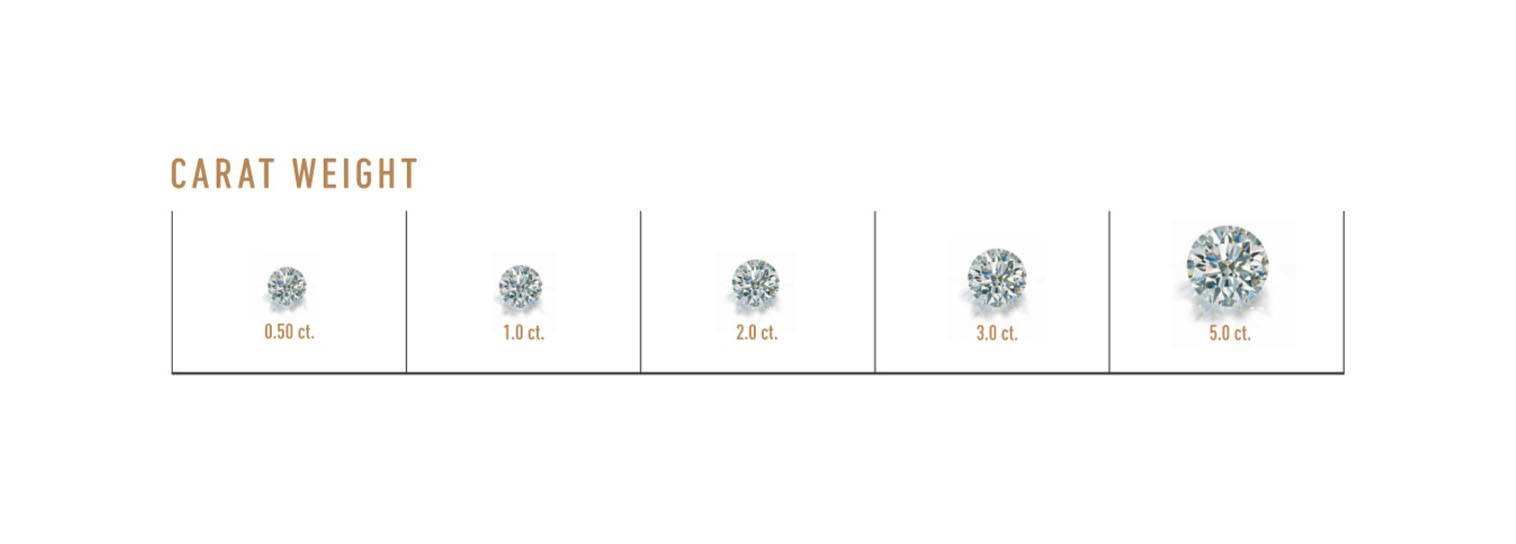 jewelry diamon diamond wise carat article weight